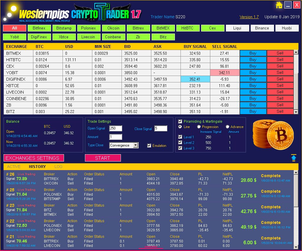 Cryptocurrency market arbitrage software westernpips Crypto Trader